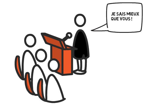 Orgueil SONCAS